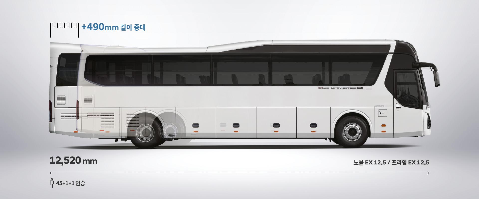 노블 EX 12.5 국내 최장축 유니버스 노블 EX 12.5는 기존 12m의 길이를 490mm 연장해 실내의 앞뒤 좌석 간 거리와 적재 공간이 넓어 장거리 여행시에도 편안합니다.